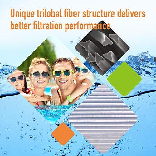 ZOTEE PRB50-In Spa Filter Replaces Unicel C-4950,Guardian 413-212-02,Filbur Fc-2390,03Fil1600,17-2380,Jacuzzi J200 Series Filter,Cal Spa Hot Tub Filter,1 Pack