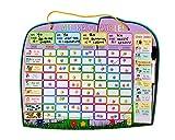 Ele-fun Chart di Yoyoboko Tabellone delle regole, cartellone premi per bambini, gioco educ...