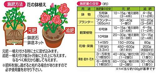 サンアンドホープ 花の肥料 250g