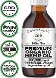 Amazon Hemp Oils Review and Comparison