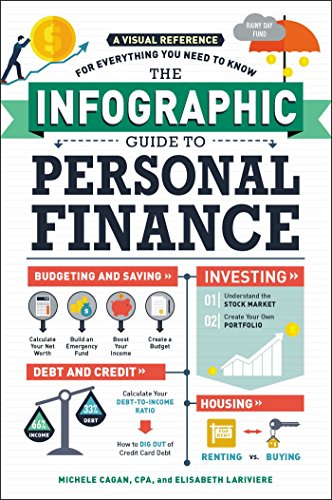 Compare Textbook Prices for The Infographic Guide to Personal Finance: A Visual Reference for Everything You Need to Know  ISBN 9781507204665 by Cagan CPA, Michele,Lariviere, Elisabeth