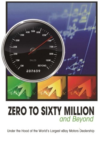 Zero to Sixty Million: Under the Hood of the World's Largest eBay Motors Dealer