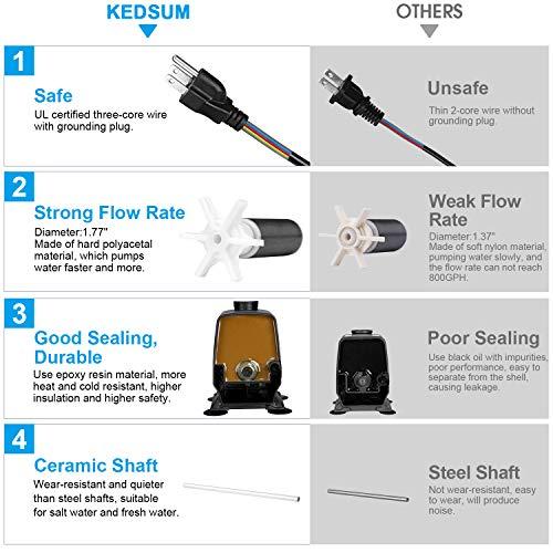 Kedsum Garden Water Pump