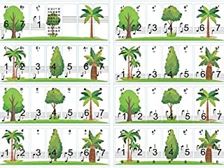 Piano Keyboard Stickers for 88/61/54/49 Key,Piano Stickers Green Trees Printed, Transparent and Removable Piano Key Board ...