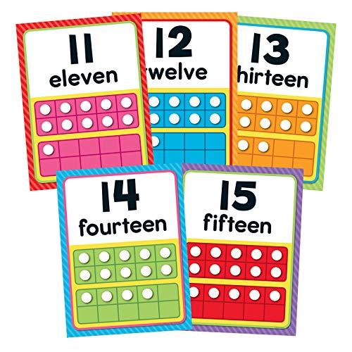 Carson Dellosa Numbers 0-20 Bulletin Board Set (110378) Photo #5