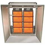 Sunstar Patio Heaters - Best Reviews Guide