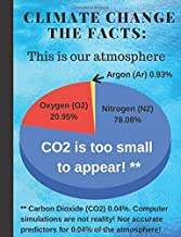 Climate Change the Facts: College Ruled Composition Notebook, 7.5