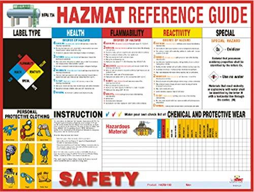 National Marker Corp. PST008 Hazmat Reference Guide Poster