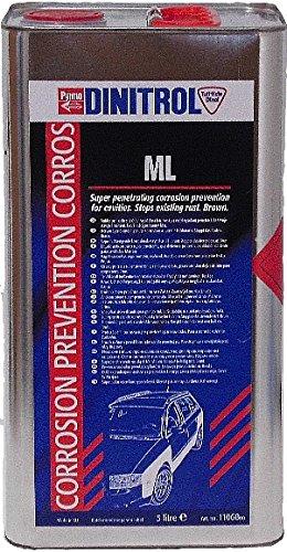 Dinitrol ML–Cera penetrante para cavidades, 5,0L