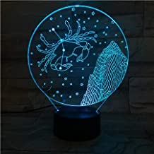 Gaming Accessories for Desk LED Night Light 7 Colors Changing Kids Baby Night Light Gift Cancer Desk Lamp