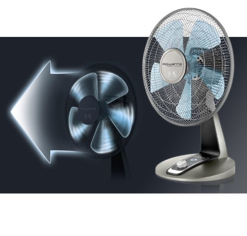 best quiet fans for bedroom
