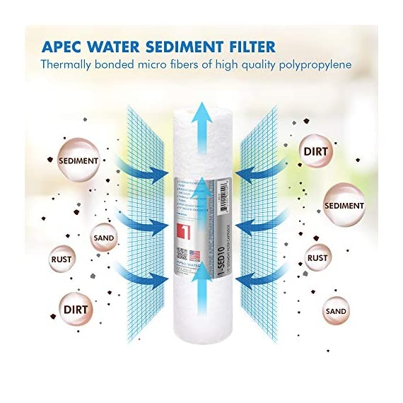 APEC Water Systems Filter-Set US Made Double Capacity Replacement Stage 1-3 for Ultimate Series Reverse Osmosis System… 2 APEC ULTIMATE high capacity pre-filter set is USA made and built to last 2x longer than other brands 1st stage polypropylene sediment filter to remove dust, particles, and rust 2nd & 3rd stage extruded carbon block filters to remove chlorine, taste & odor