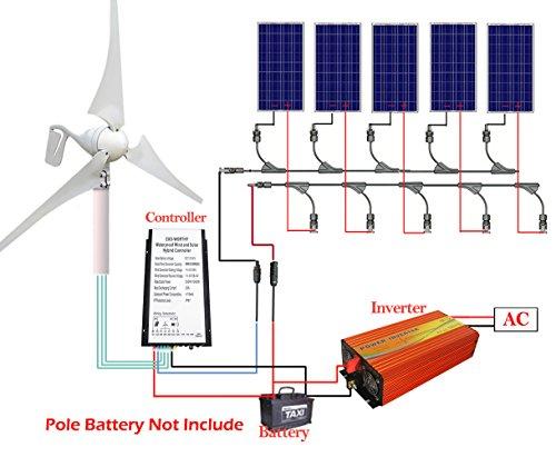 ECO-WORTHY 900 W Solar Panel & Wind Turbine Akku-Ladesystem: 400 W WIND GENERATOR mit Hybrid Laderegler + 5 x 100 W Poly Solarzellen + off Grid MPPT Wechselrichter 1000 W