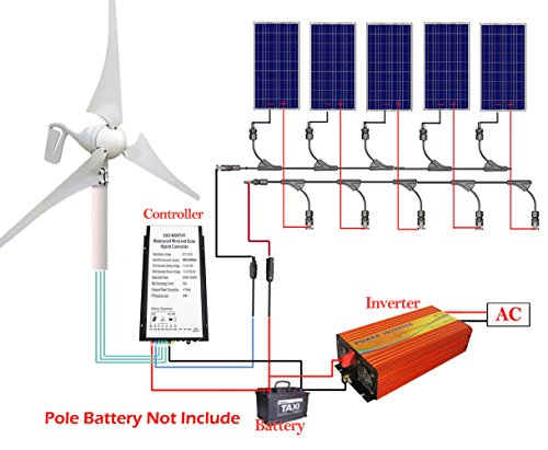 ECO-WORTHY 900 W Panel Solar y de viento turbina recargable