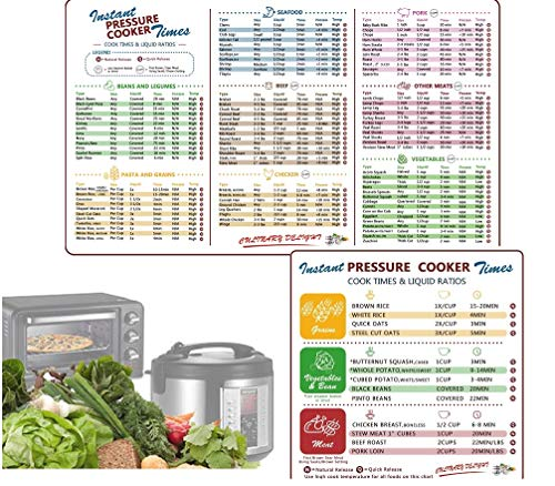 AOLVO Instant Pot Cooker Cook Times Quick Reference Guide, Instant Pot Zubehör Magnetische Cheat Sheet Kochbuch Wasserdichte Herd-Aufkleber für 90 gängige Müsli, Fleisch, Gemüse (2er-Pack)