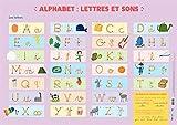 Alphabet : lettres et sons