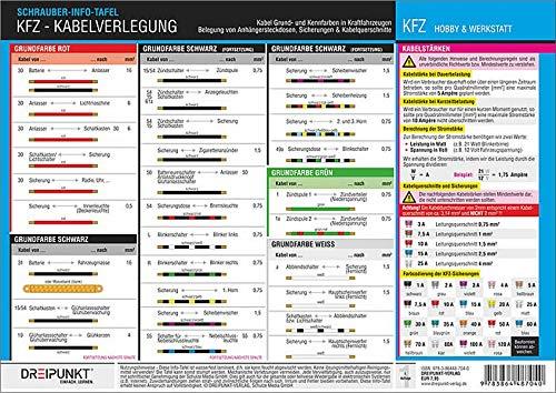 Kfz-Kabelverlegung: Kabel: Grund- und Kennfarben in Kraftfahrzeugen. Belegung von Anhängersteckdosen, Sicherungen & Kabelquerschnitte.