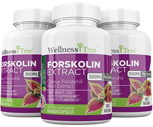 Wellness Tree Forskolin Extract