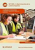 Optimización de la cadena logística. COML0309 - Organización y gestión de almacenes