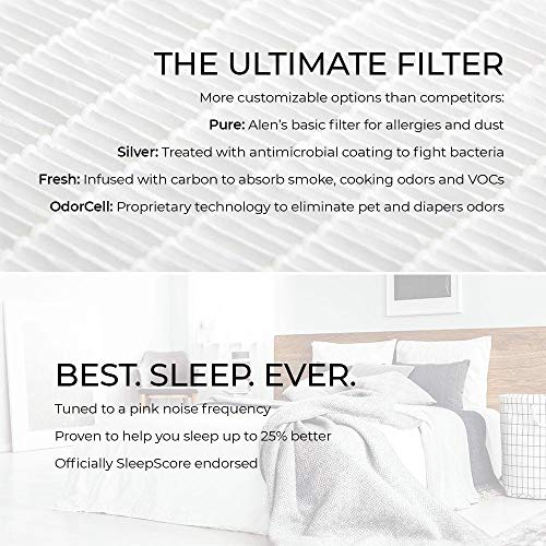 Alen BreatheSmart Classic Large Room Air Purifier, 1100 sqft. Big Coverage Area, True HEPA Filter for Allergies, Pollen, Dust, Dander and Fur in White