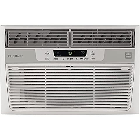 best window ac unit