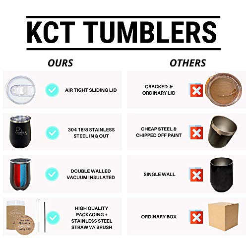 Product Image 7: KCT Store Nurse Gifts – Doctor Gifts & Medical Gifts – Essential AF – Stainless Steel Double Walled Wine & Coffee Tumbler – BPA Free Closing Lid and Metal Straw Included – 12 oz (Matte Black)