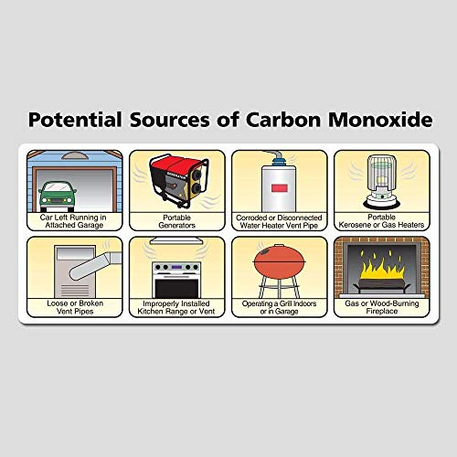 Kidde Carbon Monoxide Detector Alarm  Battery Operated   Model # KN-COB-LP2 9CO5-LP2