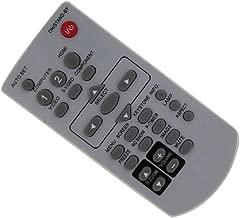 prm 30 remote