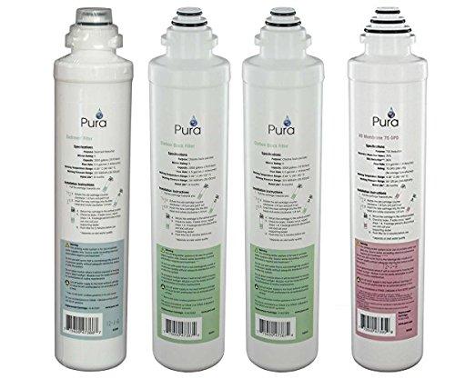 Pura Platinum QCRO Complete Replacement Filter Kit 75 GPD