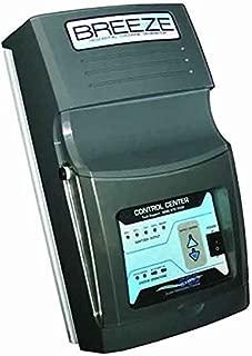 SGS Breeze 760 Salt Water Chlorinator System 60,000 Gallon