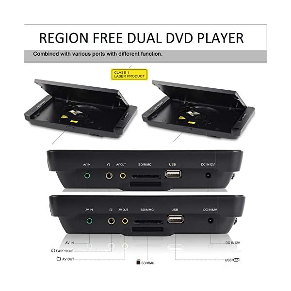 Portable Dual Screen DVD Player System For Car With Built In 5 Hour Rechargeable Battery, SD/MMC & USB Input (Plays One or Two Different Movie DVDs at The Same Time) MX102 with Card Reader 6