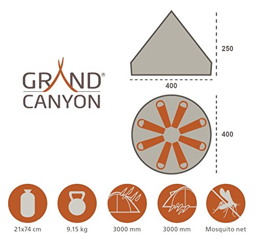 GRAND CANYON Indiana 400 - round tent, different colors