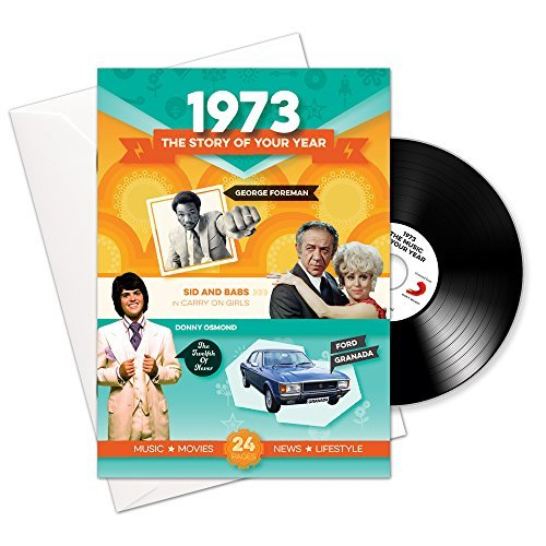 1973 Birthday Or Anniversary Gifts