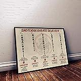 Merchansite Shotokan Karate Dojo kun Japanese for Lovers Poster 24x36 inches