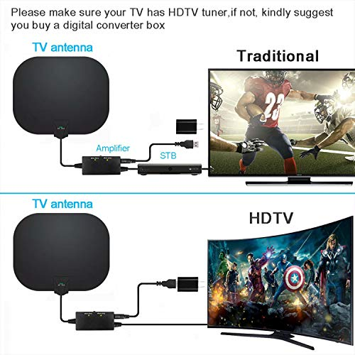 TV Antenna,Amplifier HD Indoor Digital HDTV Antenna 200 Miles Long Range Antenna with Amplifier Signal Booster 4K HD 1080P Local Channels Support All Television - 17ft Cable/AC Adapter