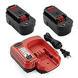 YTPowerPal - Batería de repuesto para NiCad de 18 V (2 unidades, 3,6 Ah, HPB18), color negro y negro