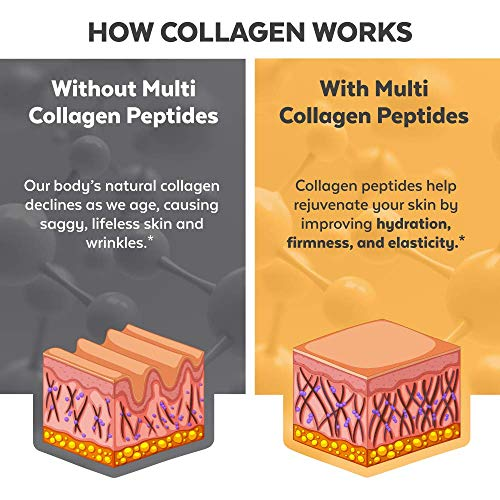 51OUuv6bmML - Multi Collagen Pills; Collagen Supplements with Type I, II & III Collagen Peptides for Healthy Hair, Skin and Nails, 120 Collagen Capsules for Women