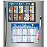 The Full Sheet has a Magnetic Backing hence it wouldn't Fall off Easily. Set of 2 Multiplication Table. Size is designed such way that it can even fit on small sized single door fridge. (Each size: 8.3 x 11.7 inch) Build with 1mm Thickness high Quali...
