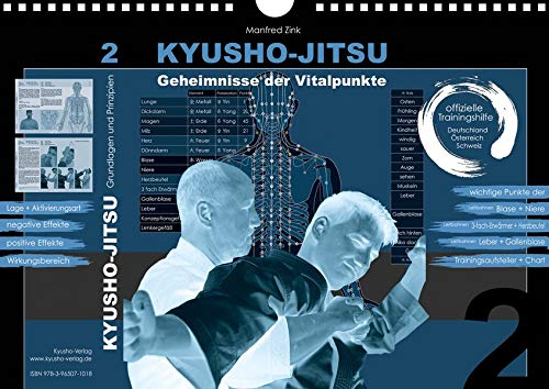 Kyusho-Jitsu - Geheimnisse der Vitalpunkte: Trainingshilfe 2