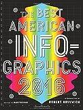 American Infographics
