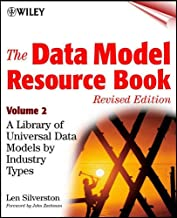 Best data model library Reviews