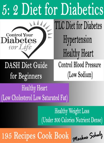 diet for diabetes and hypertension