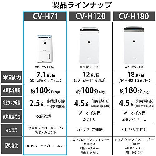 シャープ除湿機衣類乾燥プラズマクラスター7LホワイトCV-H71-W