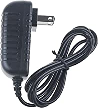 Accessory USA AC DC Adapter for Electrolux EL2055 EL2055B EL2055A Type A Volts 10.8V D. C. Ergorapido Lithium Ion 2-1 Stick and Handheld Vacuum Power Supply Cord