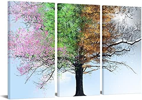 4 seasons wall art _image2