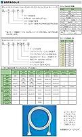 沖電線(OKI) カメラリンクケーブル(Camera Link) CL-H-MM-030 (3m)