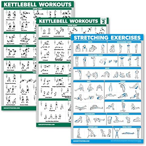 Palace Learning 3 Pack Kettlebell Workouts Volume 1 2 Stretching Exercises Poster Set Set of product image