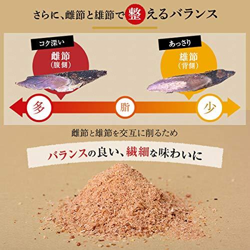 カネニニシ『削り粉』