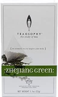 Best royal green tea Reviews