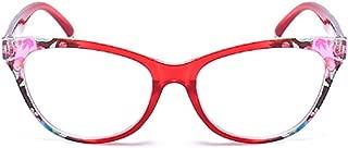 Aiweijia Men Women Cat Eye Clear Eye Glasses Frame Reading Glasses +1.0 to +4.0